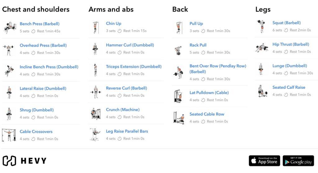 classic bodybuilder bro split 4 day routine