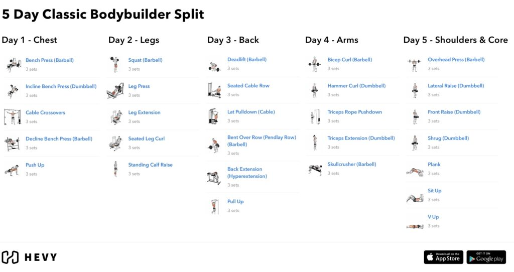 Schedule workout routine Weekly Workout